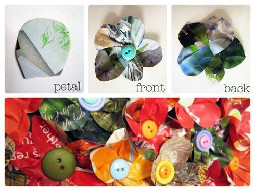 © 2013 Lindsay Obermeyer Paper Flowers DIY